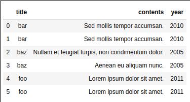 source-dataframe