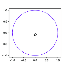edquidistant-points-with-reespect-to-euclidean-distance